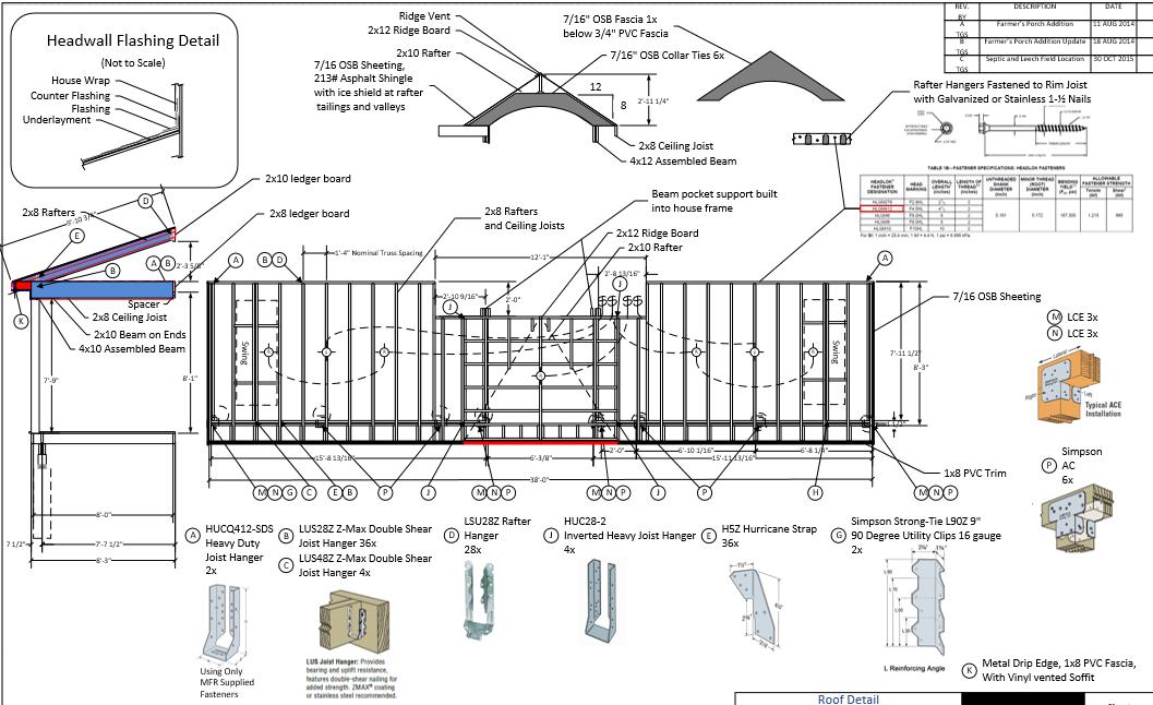 front porch project  u2013  timsmachines com