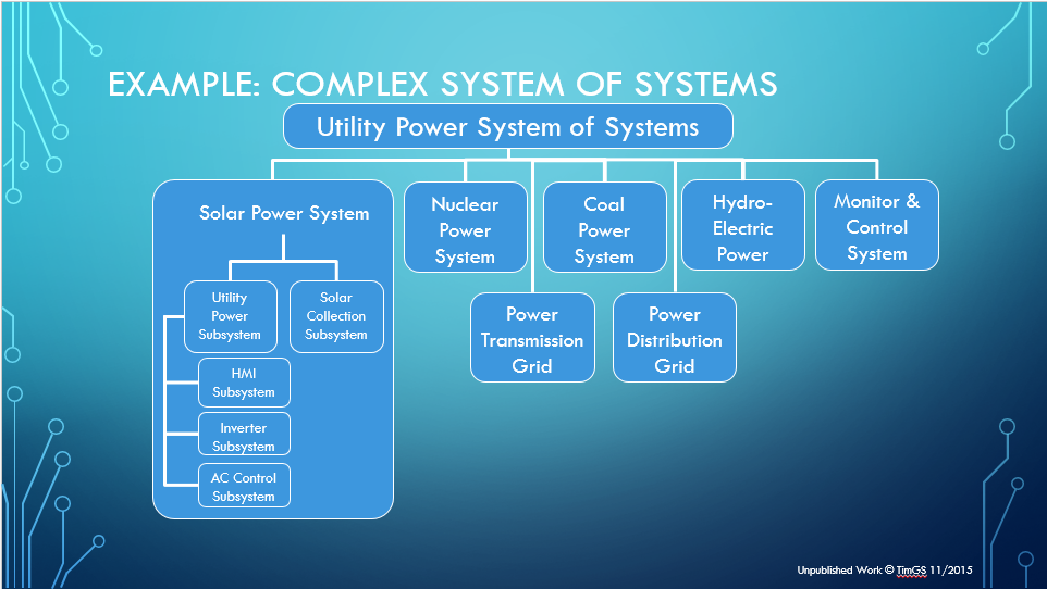 Systems Engineering Overview – www TimsMachines com